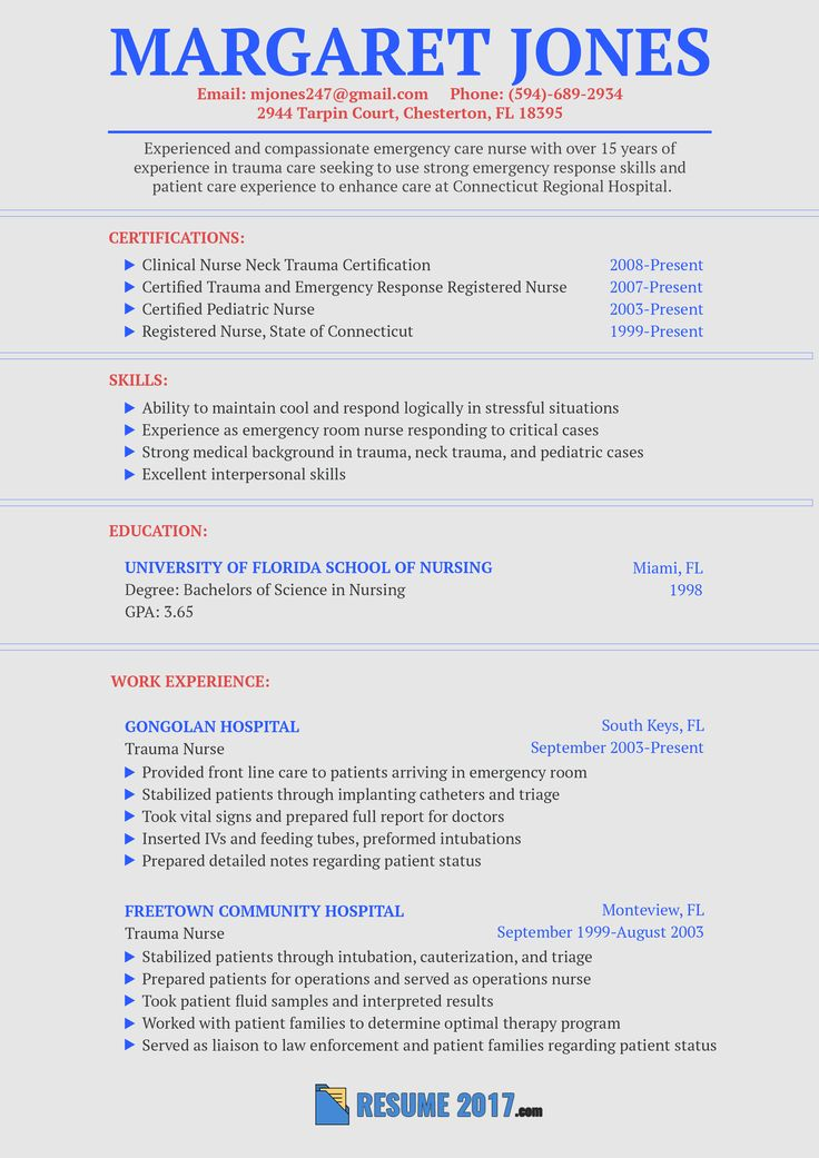 This flawless nurse resume sample 2018 will show you how to make - pre op nurse sample resume