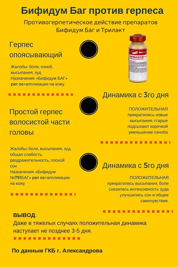 Бифидум Баг и Трилакт - отличное средство для профилактики и лечения герпеса