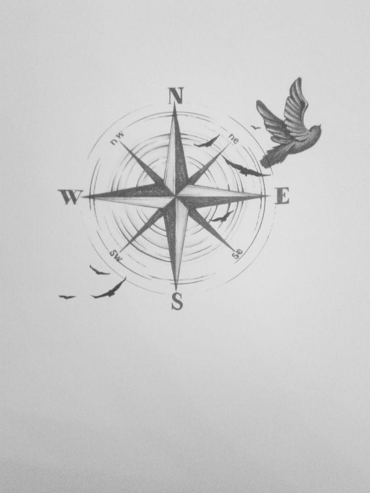 Tattoo Kompass dreht sich