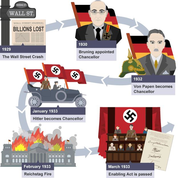 did german ambitions for world power Personal: hitler was a genius/psycopath individual with a type a personality although a looser from life, he rose to great ambition and power because of the after math of ww although he was a decent soldier, her aspirded himself to rescue germany from the tyranny of kingship.