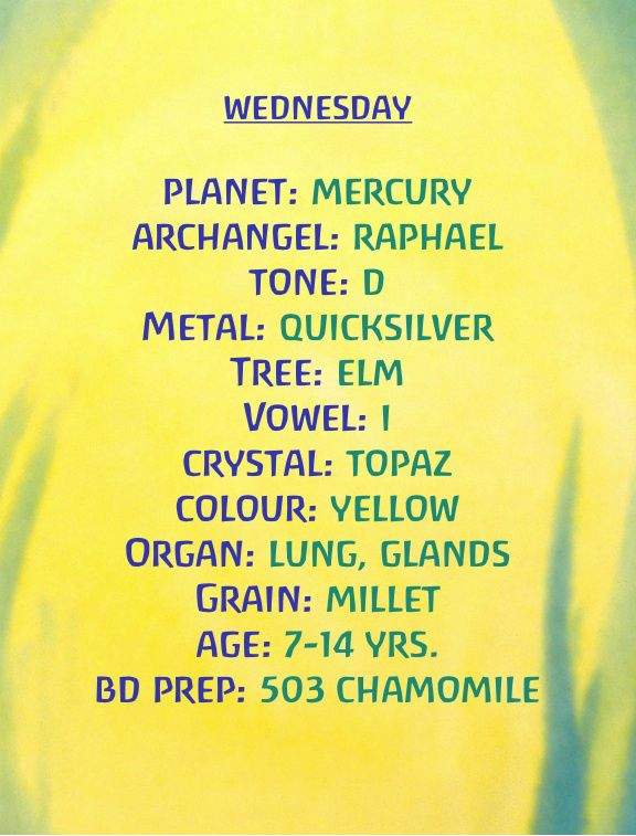 Wednesday: Colour of the Day and Other Energies by Rudolf Steiner