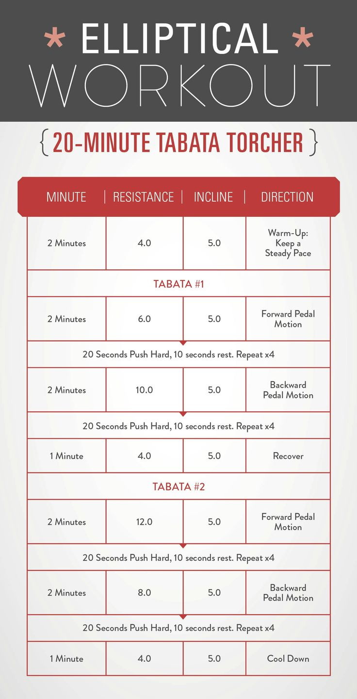 This Elliptical workout uses tabata intervals for mega weight loss! PRINTABLE and ready to do anywhere- home, gym or hotel! #elliptical