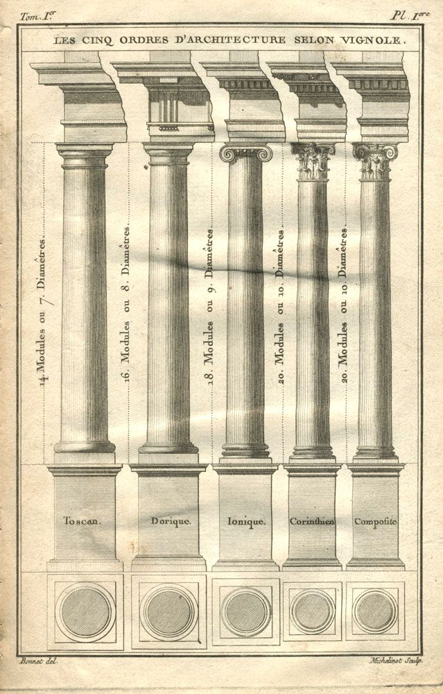Pin by architectural orders on the five orders of for 5 orders of architecture