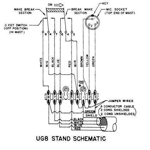 1939 best CB , HAM RADIO & COMMUNICATIONS images on