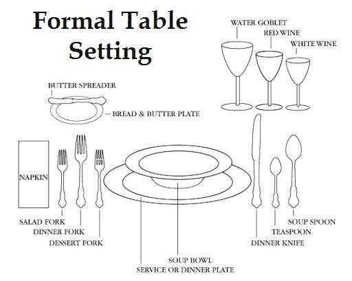 formal table setting thanksgiving table setting and decorating ideas 10833