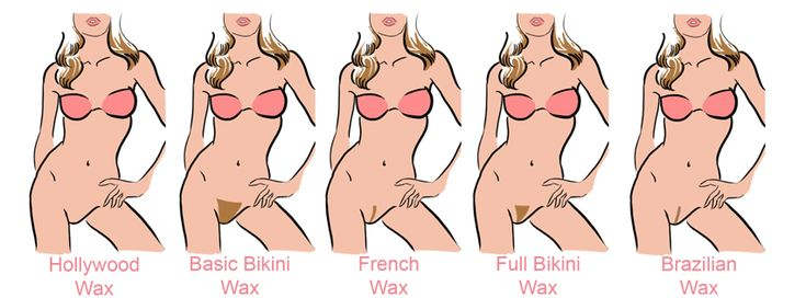 Different Types Of Bikini Waxes 3
