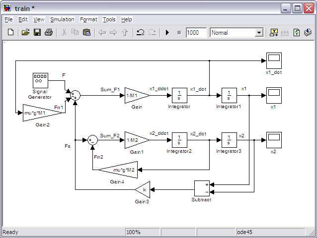 modelling of a reactor using simulink essay Be used in the simulink model one problem of this integration point is that it is difficult for users to use rhapsody as a systems' engineering tool we developed a model of a dual clutch transmission (dct) using rhapsody, calculated a system parameter by evaluating a parametric diagram, and.