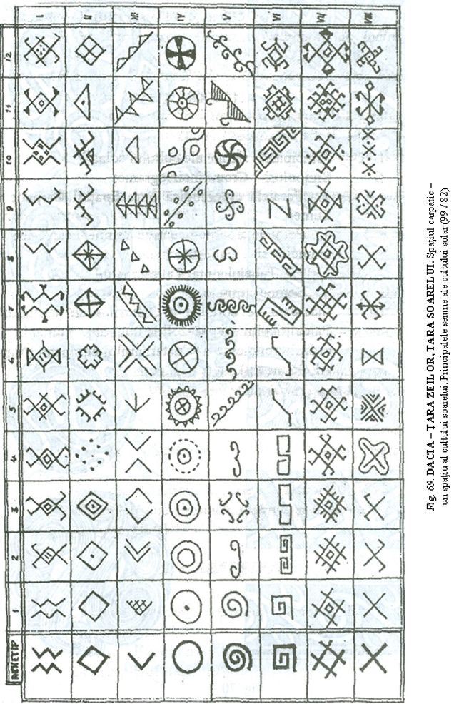 Dacia - (in the region of contemporary Romania) - the main synbols of the ancient cult of the sun - source: http://www.pelasgia.org/index.php?view=article&id=6%3Atraco-geto-dacii&.. http://www.pinterest.com/viziglar/ancient-cucuteni-trypillian-culture/