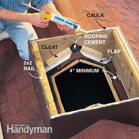 How To Build A Cupola Woodworking Projects Plans