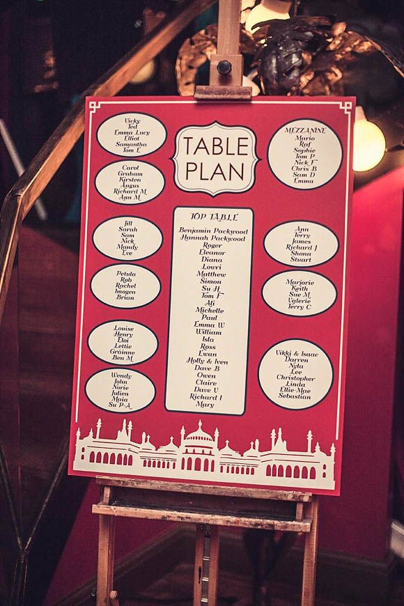 Red table plan