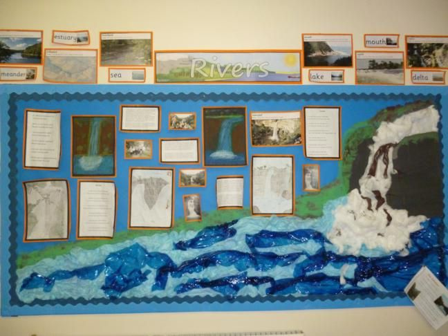 Year 6 produced this display following their study of Rivers in Geography - South Hetton Primary School