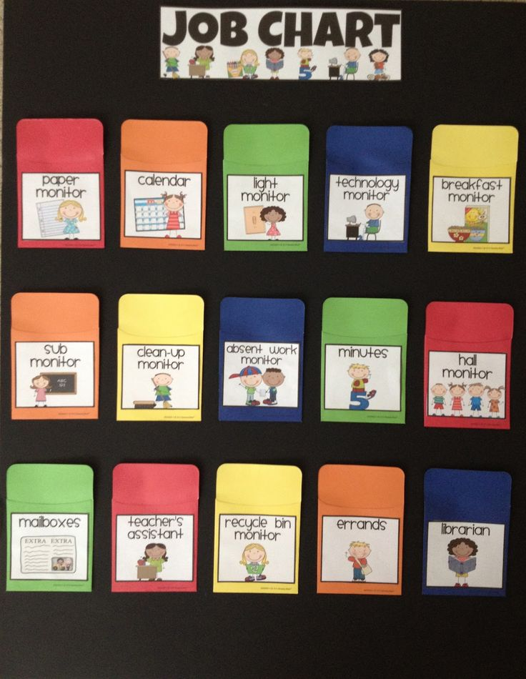 Classroom Decor Charts : Best classroom jobs images on pinterest kindergarten
