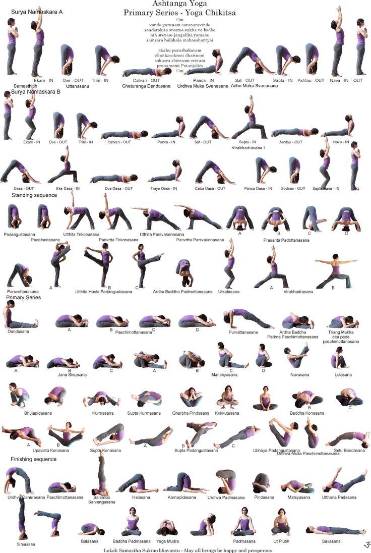 Encontrada no Google em ashtangayogaubatuba.blogspot.com