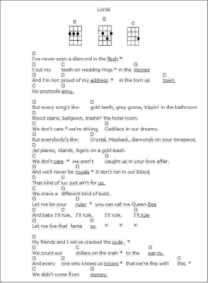 1000+ ideas about Wonderwall Guitar Chords on Pinterest : Hallelujah guitar chords, Ultimate ...