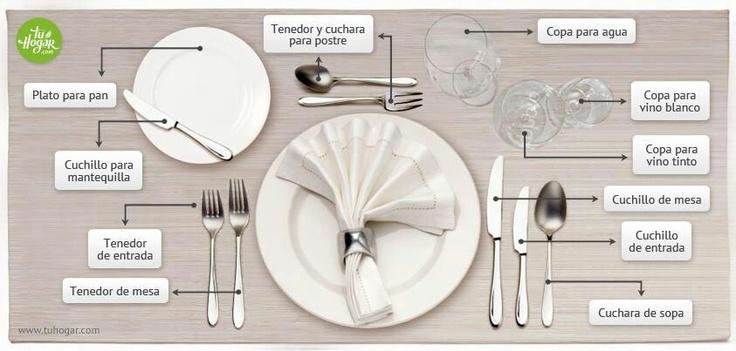 17 mejores im genes sobre mesa y mucho en pinterest for Como poner una mesa bonita