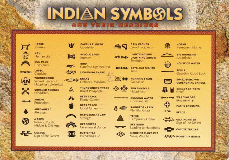 Native American Jewelry Symbol Meanings 1000 Jewelry Box