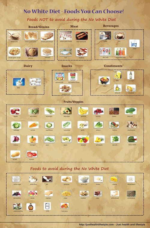 no white diet infographics