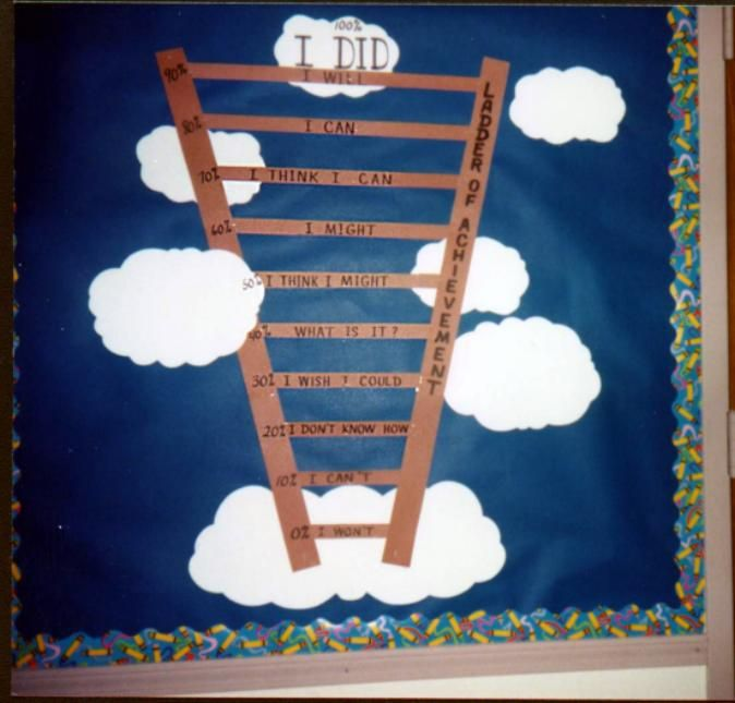 inspirational bulletin boards | Goals, Progress Tracking And Achievement Bulletin Boards and Classroom ...