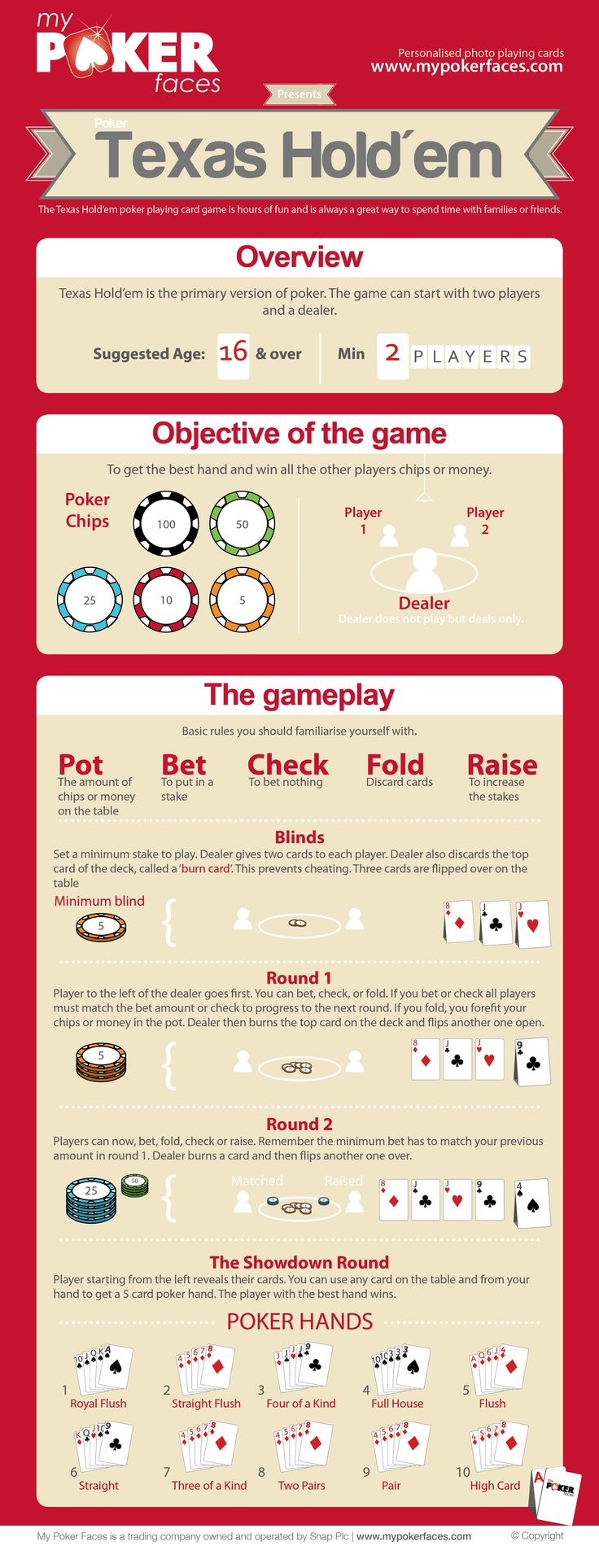 Play Crazy 4 Poker for Real Money or Free