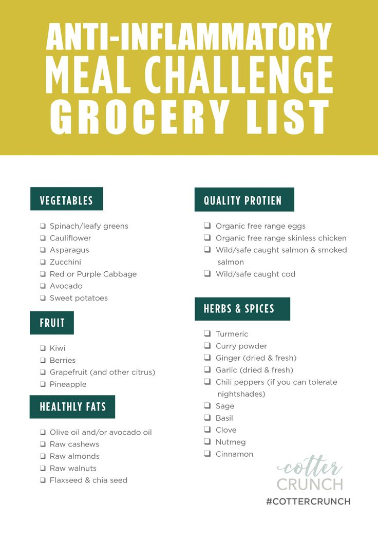 Anti-Inflammatory Diet Meal Prep Recipes Challenge