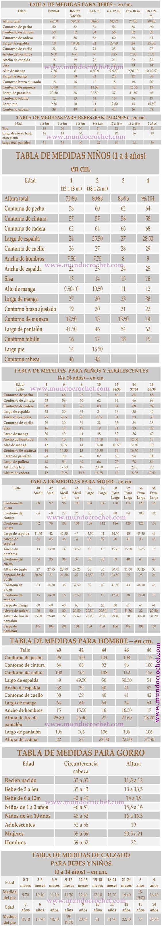 Tabla de medidas para bebes_ninos_gorros_zapatos_mujer_hombre para crochet o ganchillo y tejidos: