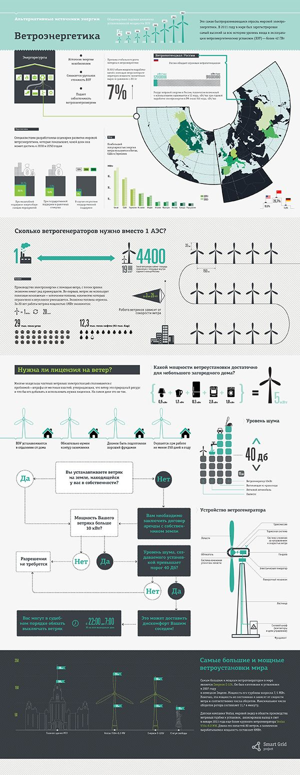 best the wall street capital consulting wind energy high  164 best the wall street capital consulting wind energy high capacity environmentally friendly projects images renewable energy