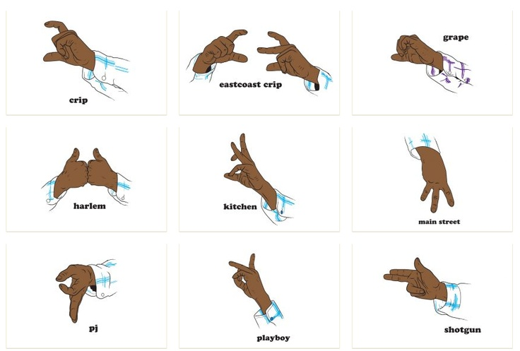 Pictures Of Crip Hand Signs 76