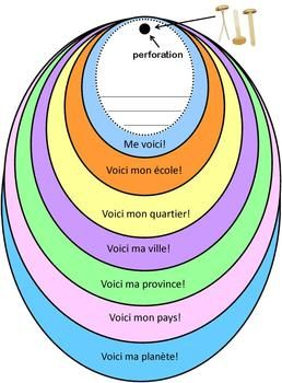 My place on Earth - Ma place sur Terre--I would reverse the order so they have more room to write about themselves