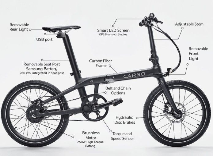 Carbo The World S Lightest Folding Electric Bike Indiegogo Electric Bike Folding Electric Bike Foldable Electric Bike