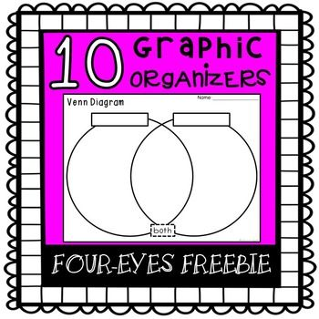 Celebrating+300+followers+(and+counting!)+with+10+FREE+Graphic+Organizers!+I+hope+you+and+your+students+will+enjoy+this+free+set+of+graphic+organizers,+which+can+be+used+with+fiction+and+non-fiction+texts.+They+are+useful+for+students+in+all+grades+to+study+Literature,+Social+Studies+and+Science.++10+Graphic+Organizers:+Flow+Chart+(First,+Next,+Last)+Flow+Chart+(Cause+++Effect)+Hierarchy+Chart+(Main+Idea+&+Details)++KWL+Chart+Cycle+Diagram+Venn+Diagram+Tree+Map+Bubble+Map+Word+Map+(Class...