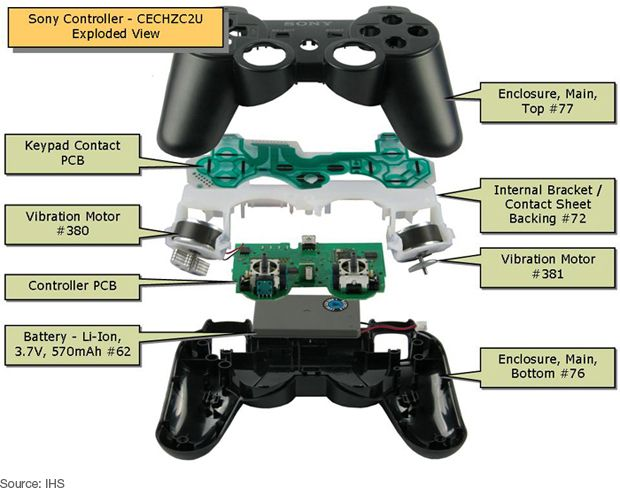 How To Change Ps4 Thumbsticks Exploded View Exploded Life Improvement