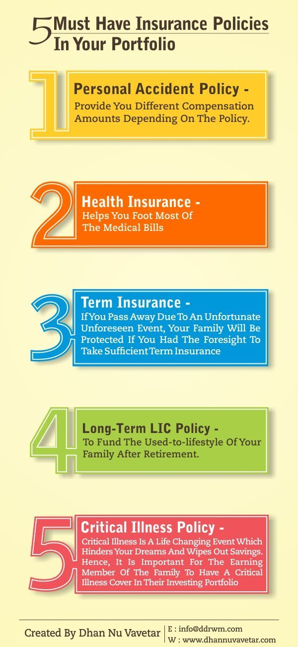 Choose from a range of life insurance and risk insurance