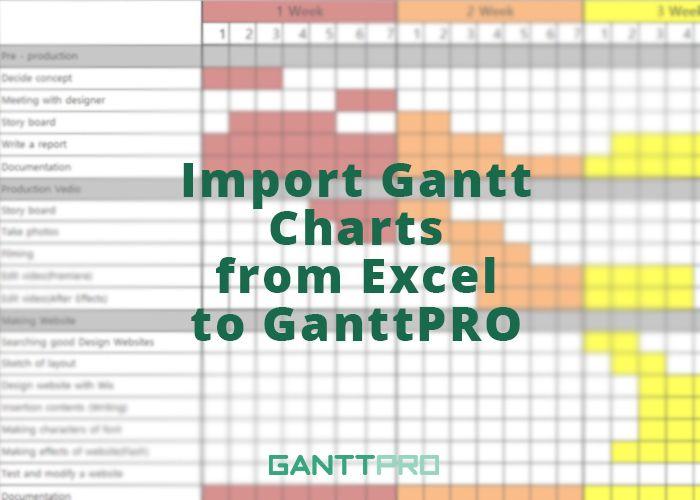 18 best Project management quotes images on Pinterest Management - what does a gantt chart show