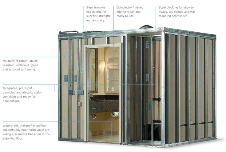 Factory built bathrooms oldcastle modular eggrock pods for Bathroom e pod mara