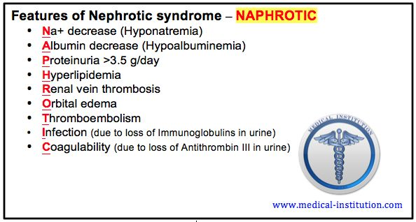 Nephrotic syndrome Mnemonic - Medical Institution