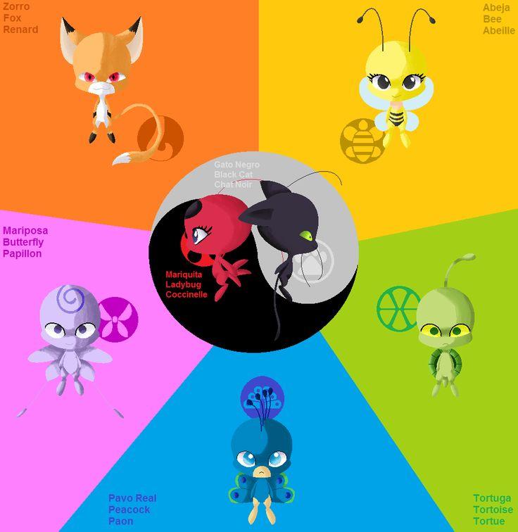 #wattpad #fanfic Si te gustó la serie de prodigiosa, las aventuras de Ladybug y…