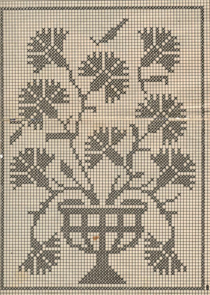 Professione Donna: Lo stile Vintage: Coperta di lana lavorata a filet