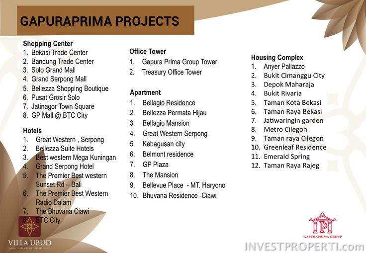 GapuraPrima Projects