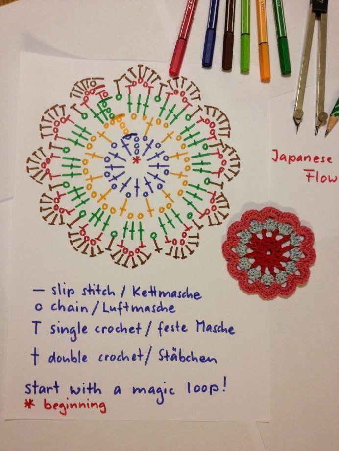 Flor japonesa en crochet