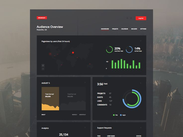 Broadcast Dashboard by Creativedash