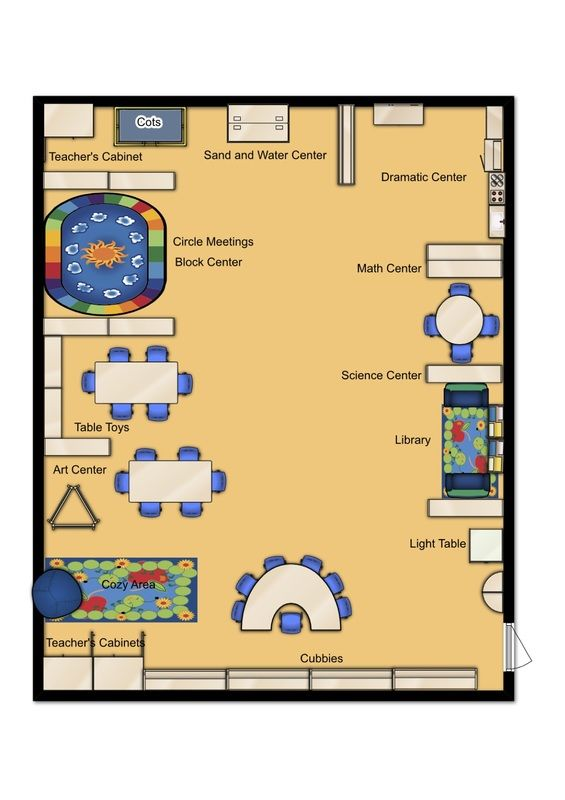 Sample Classroom Floor Plans Preschool