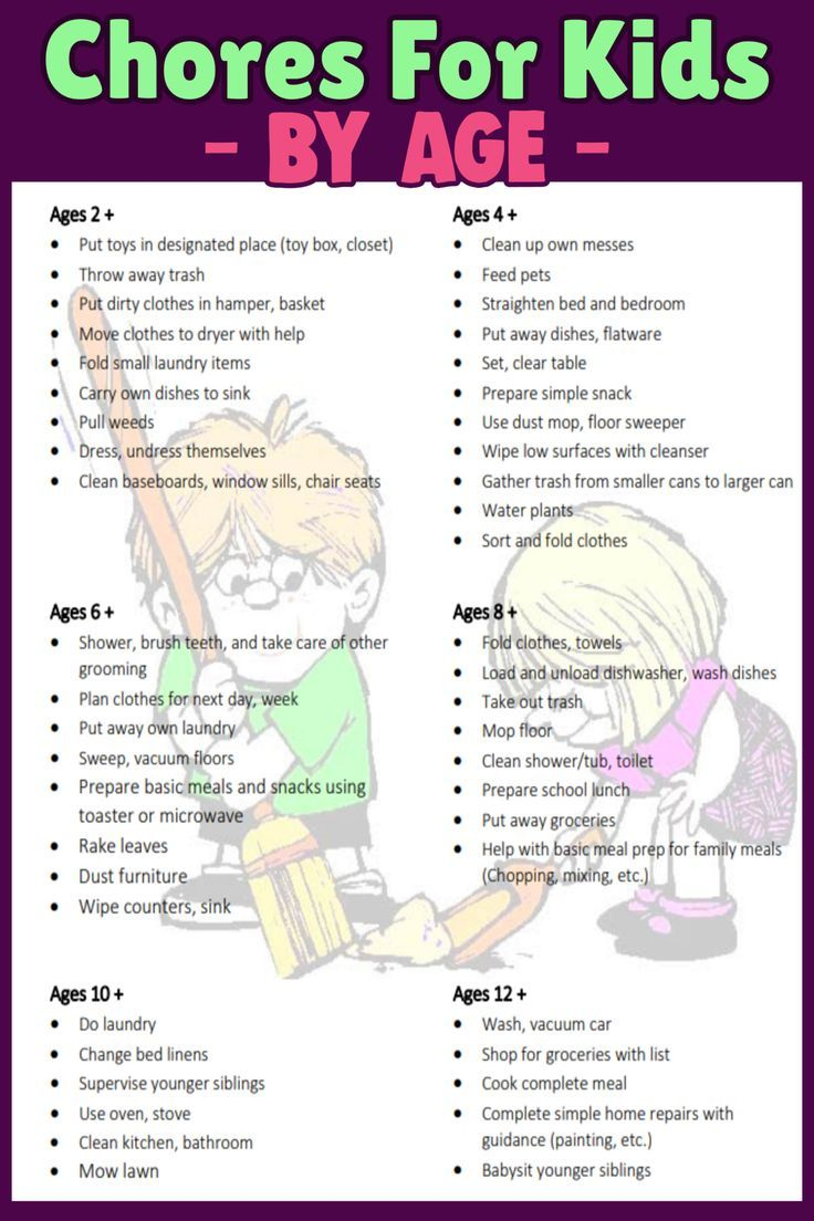 Chore Chart Ideas Easy Diy Chore Board Ideas For Kids Pictures In 2020 Chores For Kids By Age Age Appropriate Chores For Kids Toddler Chores