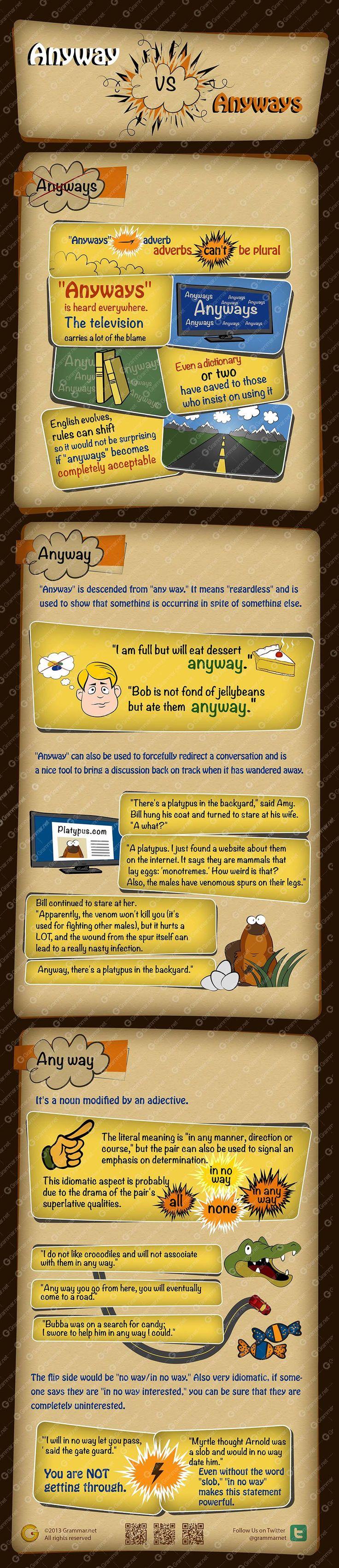 Hola: Una infografía de la serie Aprende inglés: anyway vs. anyways. Un saludo Más infografías de la serie Aprende Inglés. [Infographic provided by Grammar.net]