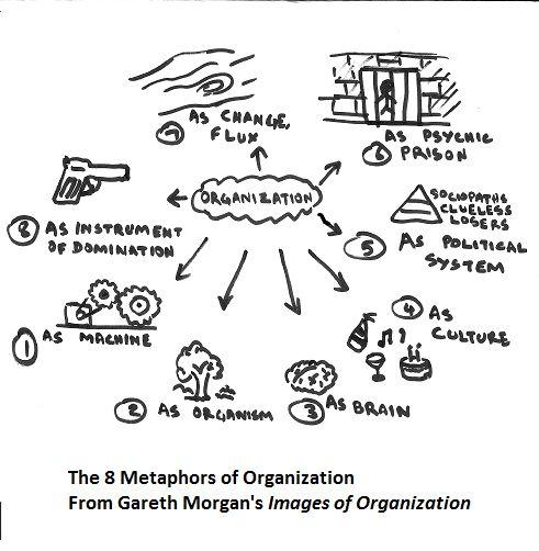 75 best Organizational Communication images on Pinterest
