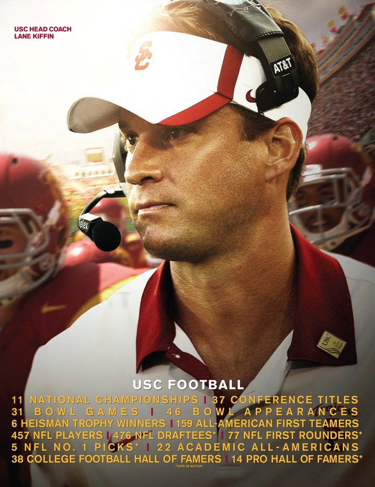 The 2012 USC Football Media Guide is out. Download here: http://usctrojans.cstv.com/blog/2012uscfbmediaguideA.pdf