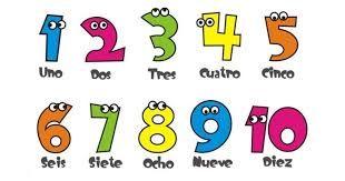 Podemos ver como los números se pueden ordenar, desde el menor hasta el mayor.