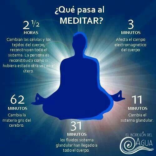 Al meditar