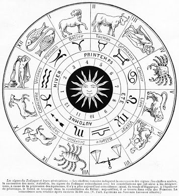 173 Best Gnosis Images