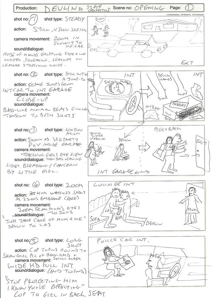 Best 25+ Video storyboard ideas on Pinterest Storyboard - sample script storyboard