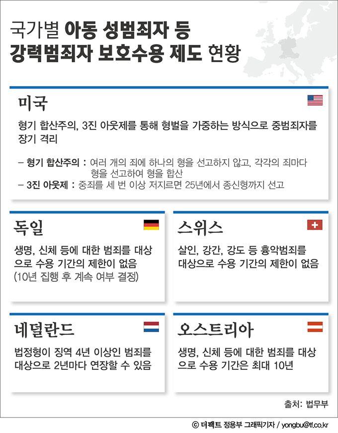 인포그래픽/그래픽뉴스